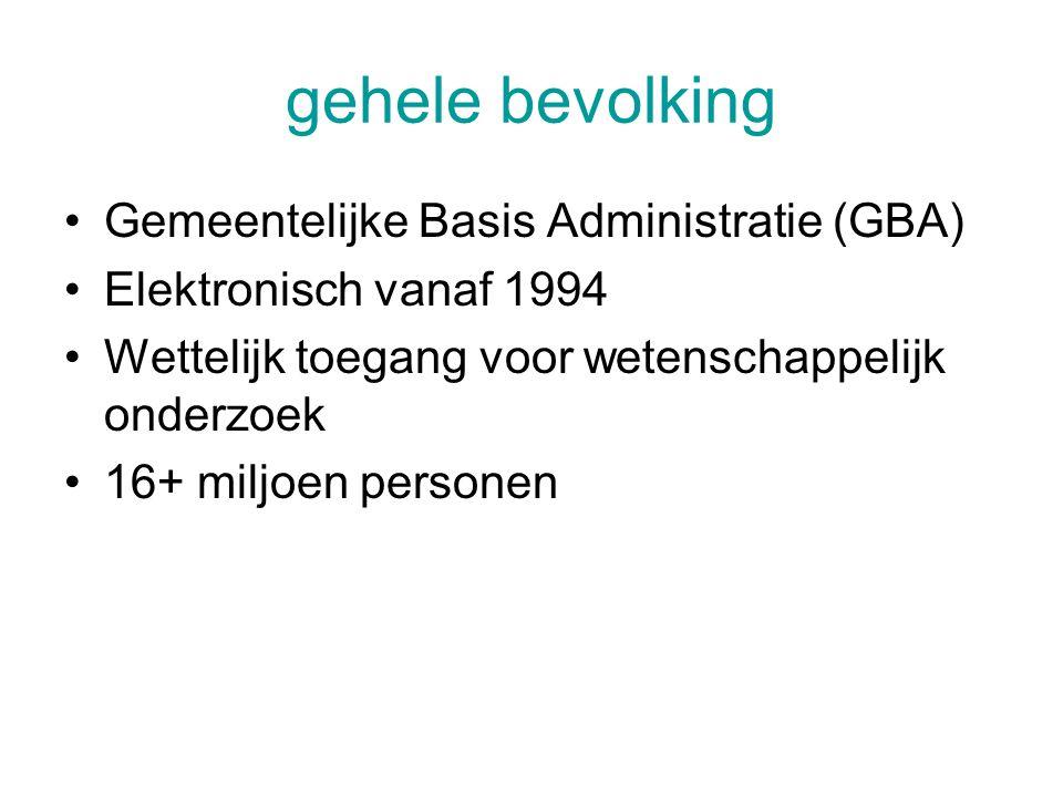 gehele bevolking Gemeentelijke Basis Administratie (GBA) Elektronisch vanaf 1994 Wettelijk toegang voor wetenschappelijk onderzoek 16+ miljoen personen