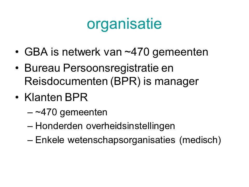 organisatie GBA is netwerk van ~470 gemeenten Bureau Persoonsregistratie en Reisdocumenten (BPR) is manager Klanten BPR –~470 gemeenten –Honderden overheidsinstellingen –Enkele wetenschapsorganisaties (medisch)