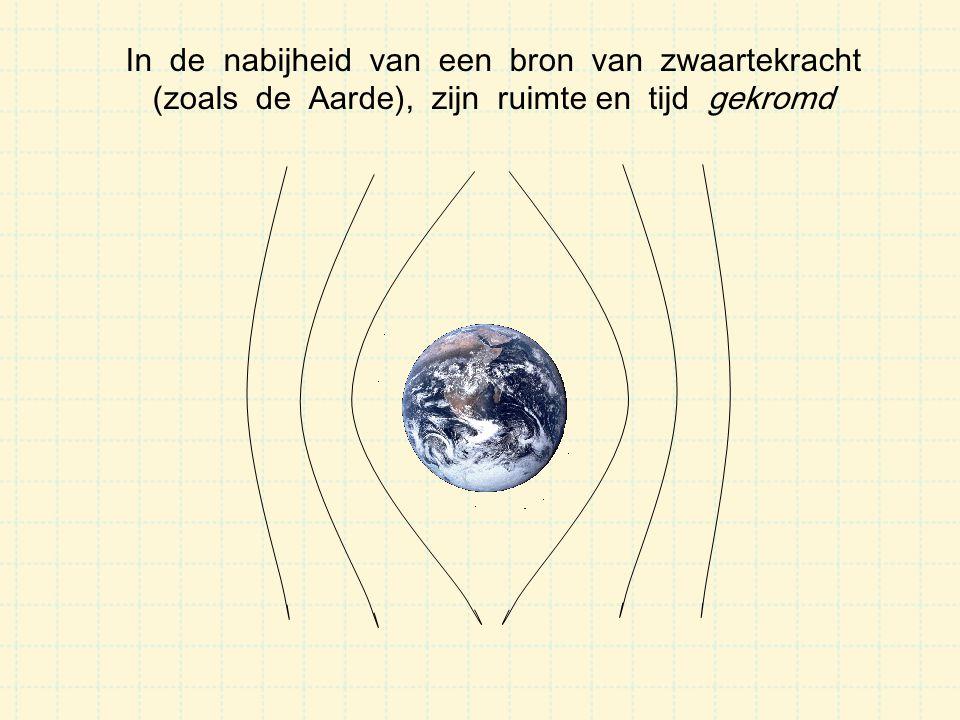 In de nabijheid van een bron van zwaartekracht (zoals de Aarde), zijn ruimte en tijd gekromd