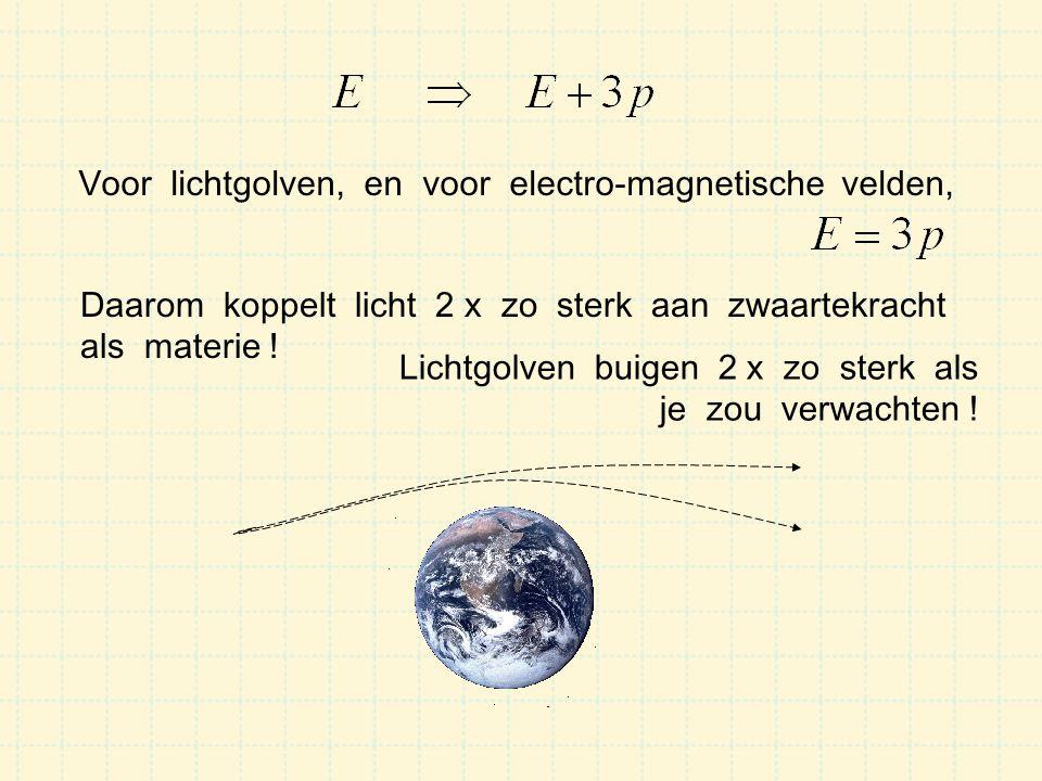 Voor lichtgolven, en voor electro-magnetische velden, Daarom koppelt licht 2 x zo sterk aan zwaartekracht als materie .