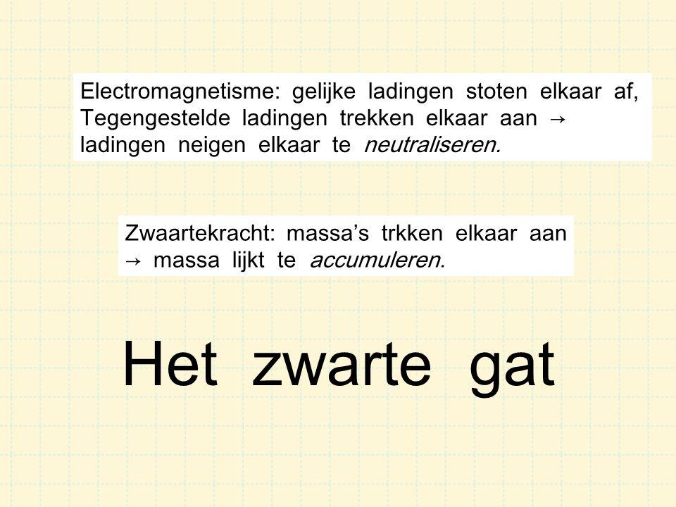 Het zwarte gat Electromagnetisme: gelijke ladingen stoten elkaar af, Tegengestelde ladingen trekken elkaar aan → ladingen neigen elkaar te neutraliseren.