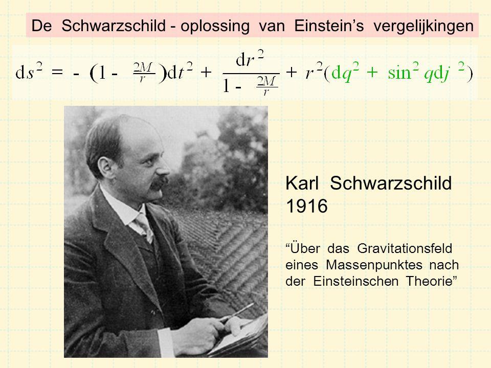 De Schwarzschild - oplossing van Einstein's vergelijkingen Karl Schwarzschild 1916 Über das Gravitationsfeld eines Massenpunktes nach der Einsteinschen Theorie