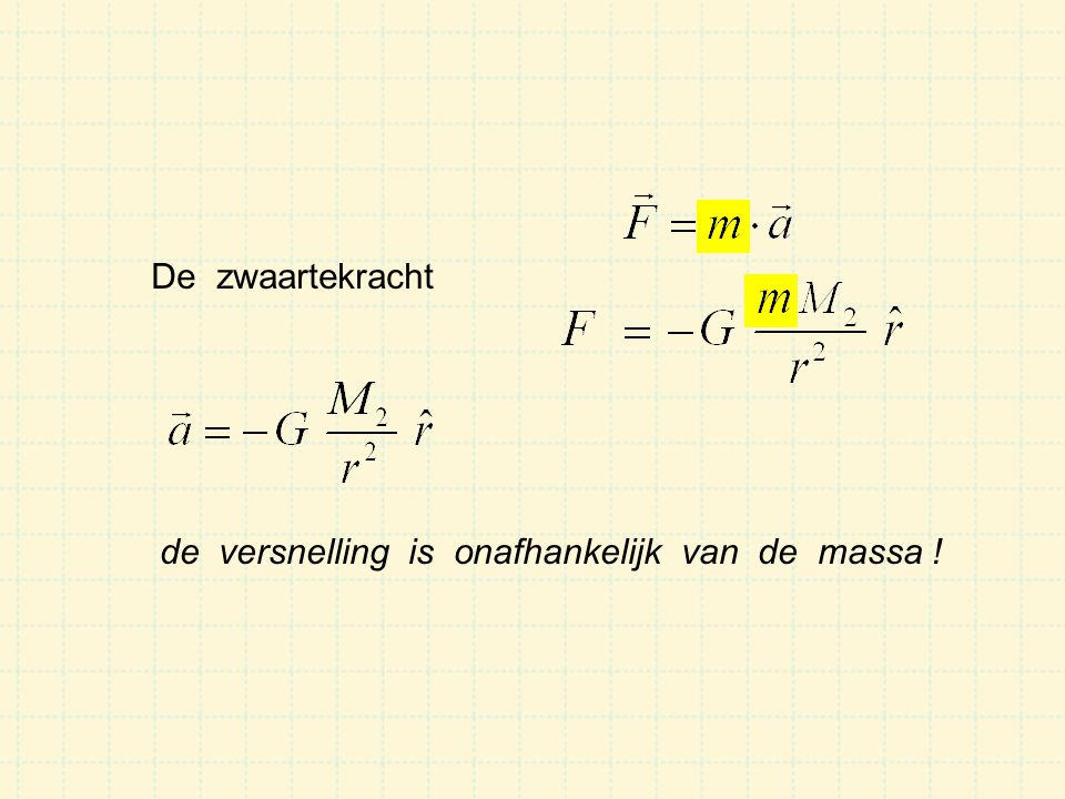 www.phys.uu.nl/~thooft/lectures/wereldbeeld2/wereldbeeld2.ppt