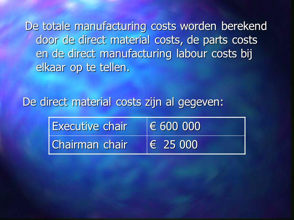 De totale manufacturing costs worden berekend door de direct material costs, de parts costs en de direct manufacturing labour costs bij elkaar op te t