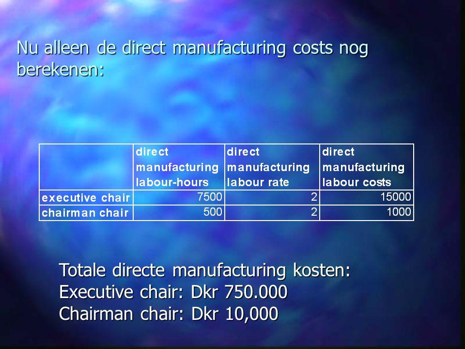 Oplossing vraag 1: Nu kunnen we al deze kosten bij elkaar optellen: Totale productiekosten: Executive chair: 750.000 + 462.500 = Dkr 1.212.500 Chairman chair: 35.000 + 22.125 = Dkr 57.125 Kosten per stoel (unit costs): Executive chair: 1.212.500 / 5000 stoelen =Dkr 242,5 Chaiman chair: 57.125 .