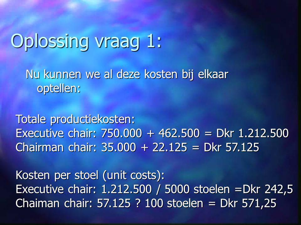 Oplossing vraag 1: Nu kunnen we al deze kosten bij elkaar optellen: Totale productiekosten: Executive chair: 750.000 + 462.500 = Dkr 1.212.500 Chairma