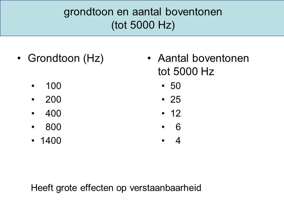 grondtoon en aantal boventonen (tot 5000 Hz) Grondtoon (Hz) 100 200 400 800 1400 Aantal boventonen tot 5000 Hz 50 25 12 6 4 Heeft grote effecten op ve