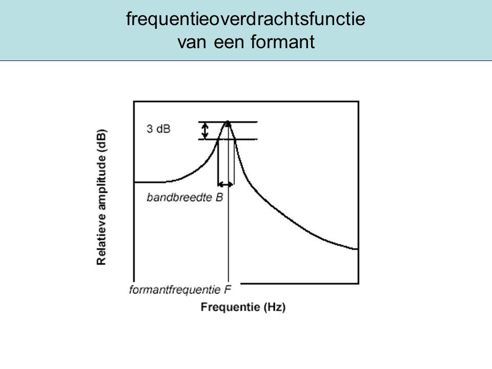 frequentieoverdrachtsfunctie van een formant