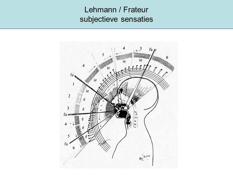 Grondtoon (F 0 ) Trillingsfrequentie van de grondtoon hangt af van –ademdruk –adductie van stemplooien (hoe hard die tegen elkaar worden gedrukt) –Subtiele balans van ademdruk en adductie – dansend middenrif –hoe groter beiden -> hoe hoger de frequentie