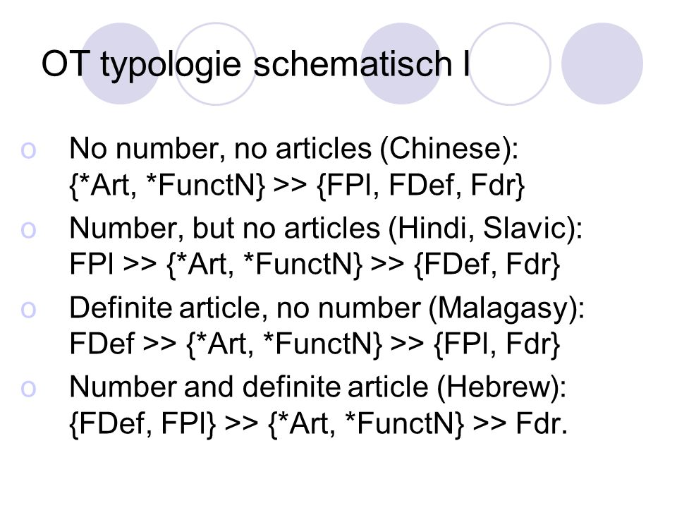 OT typologie schematisch I oNo number, no articles (Chinese): {*Art, *FunctN} >> {FPl, FDef, Fdr} oNumber, but no articles (Hindi, Slavic): FPl >> {*A
