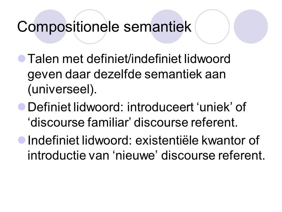 Resultaten CKI experiment bereikitemsmeanSt.dev.