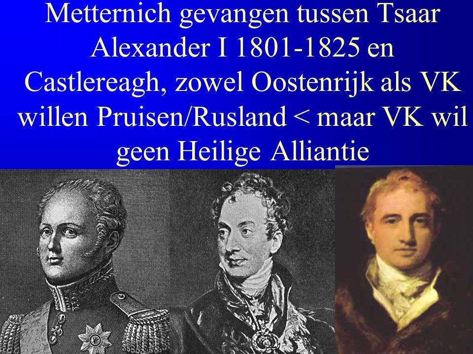 Metternich gevangen tussen Tsaar Alexander I 1801-1825 en Castlereagh, zowel Oostenrijk als VK willen Pruisen/Rusland < maar VK wil geen Heilige Allia