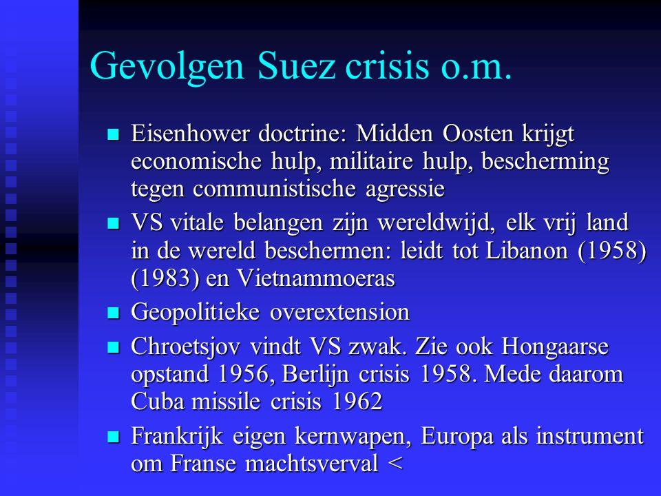 Gevolgen Suez crisis o.m.