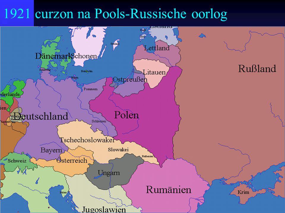 1921 curzon na Pools-Russische oorlog