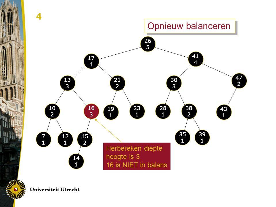Opnieuw balanceren 4 26 5 17 4 41 4 47 2 30 3 28 1 38 2 10 2 13 3 21 2 16 3 35 1 19 1 23 1 39 1 15 2 7171 12 1 43 1 14 1 Herbereken diepte hoogte is 3 16 is NIET in balans