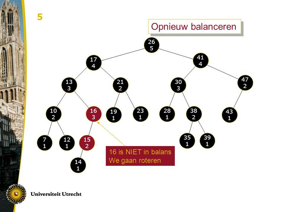 Opnieuw balanceren 5 26 5 17 4 41 4 47 2 30 3 28 1 38 2 10 2 13 3 21 2 16 3 35 1 19 1 23 1 39 1 15 2 7171 12 1 43 1 14 1 16 is NIET in balans We gaan roteren