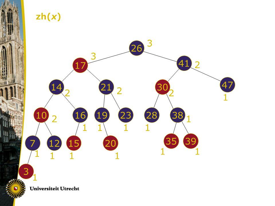 zh(x) 26 17 41 47 30 283810 1421 16 35 1923 39 1571220 3 1 1 11 11 1 11 11 1 1 2 2 2 2 2 3 3