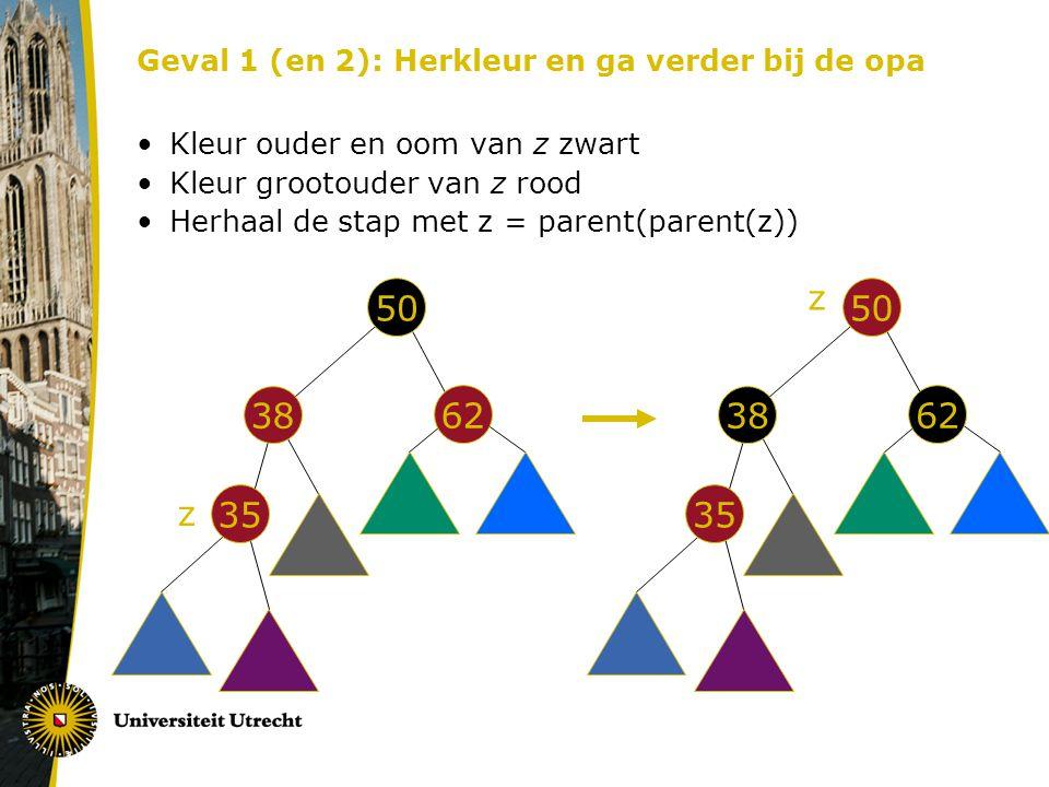 Geval 1 (en 2): Herkleur en ga verder bij de opa Kleur ouder en oom van z zwart Kleur grootouder van z rood Herhaal de stap met z = parent(parent(z)) 50 62 38 35 z 50 62 38 35 z