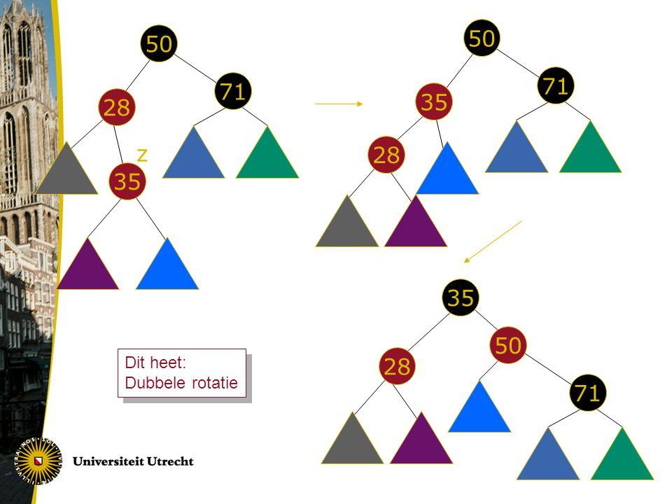 Dit heet: Dubbele rotatie 50 28 35 z 71 50 28 35 71 50 28 35 71