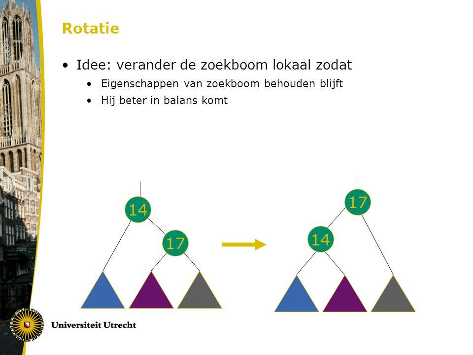 Rotatie Idee: verander de zoekboom lokaal zodat Eigenschappen van zoekboom behouden blijft Hij beter in balans komt 14 17 14 17