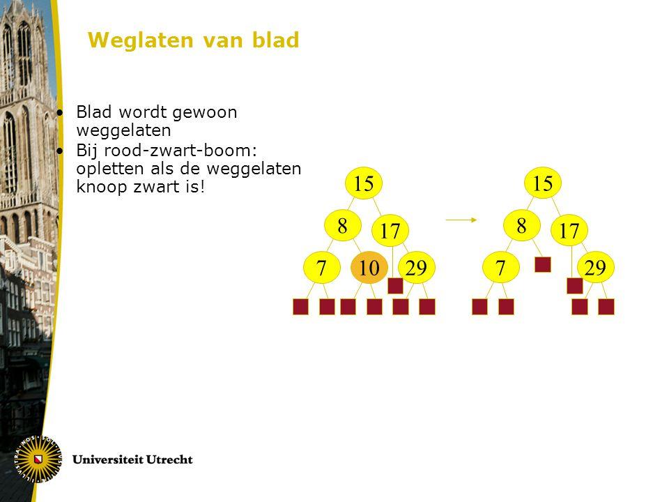 Weglaten van blad Blad wordt gewoon weggelaten Bij rood-zwart-boom: opletten als de weggelaten knoop zwart is.