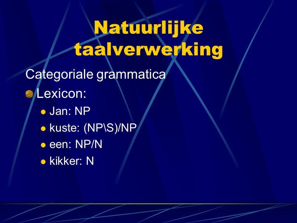 Natuurlijke taalverwerking Categoriale grammatica Lexicon: Jan: NP kuste: (NP\S)/NP een: NP/N kikker: N