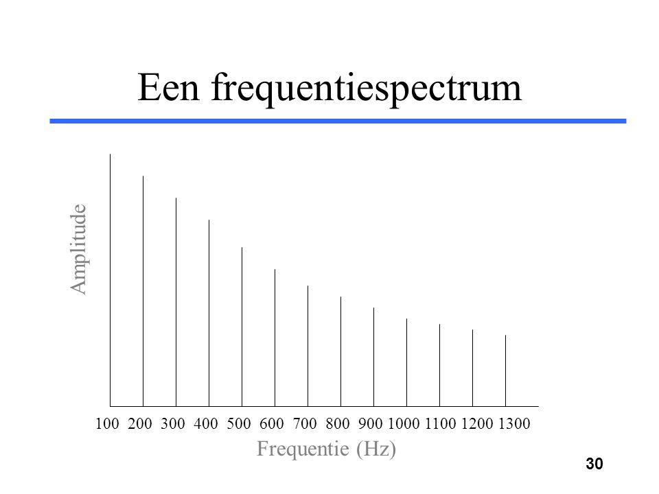 29 Klankkleur Een stem/spraakklank is samengesteld uit een reeks boventonen (harmonischen) De eerste boventoon is de grondtoon De frequentie van de ho