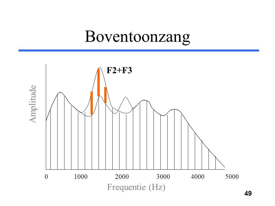 48 Samenwerkende formanten: Boventoonzang Frequentie (Hz) Amplitude 0 1000 2000 3000 4000 5000 F2 F3