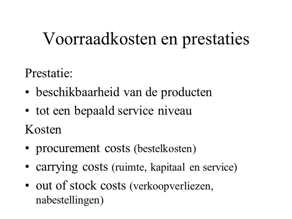 Voorraadkosten en prestaties Prestatie: beschikbaarheid van de producten tot een bepaald service niveau Kosten procurement costs (bestelkosten) carryi