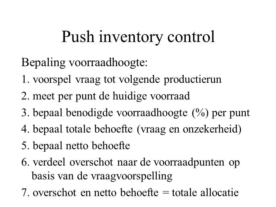 Push inventory control Bepaling voorraadhoogte: 1. voorspel vraag tot volgende productierun 2. meet per punt de huidige voorraad 3. bepaal benodigde v