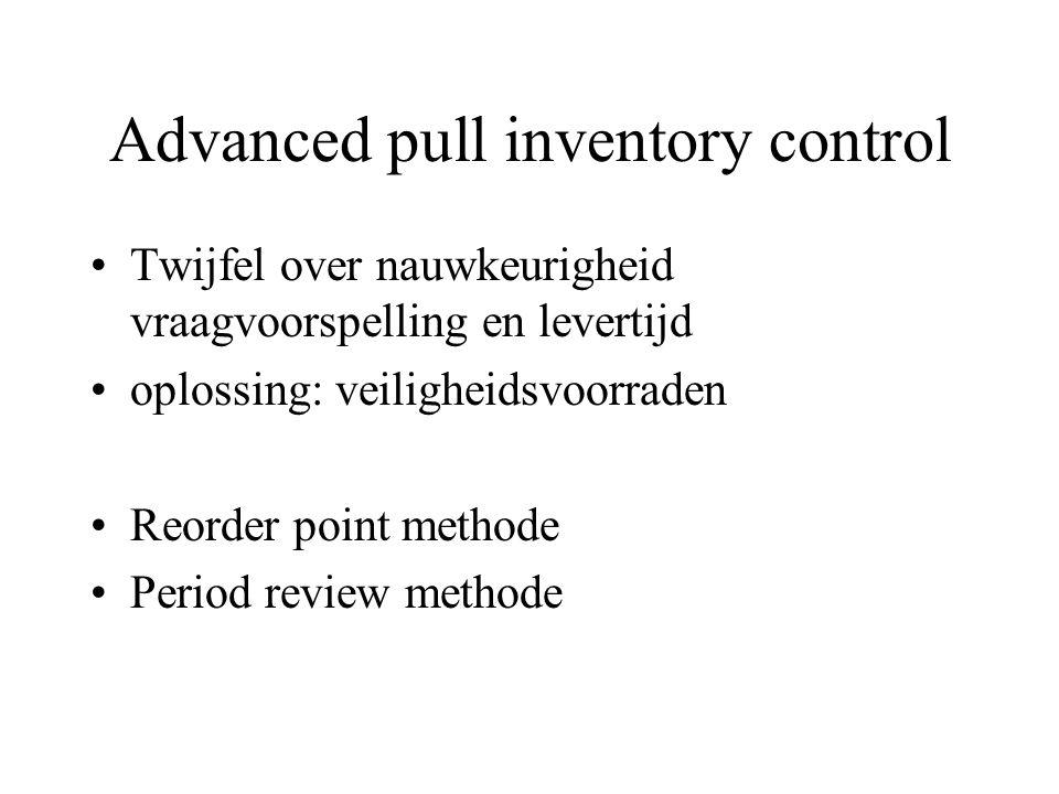 Advanced pull inventory control Twijfel over nauwkeurigheid vraagvoorspelling en levertijd oplossing: veiligheidsvoorraden Reorder point methode Perio
