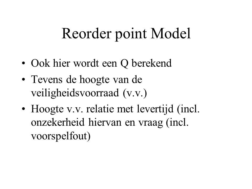Reorder point Model Ook hier wordt een Q berekend Tevens de hoogte van de veiligheidsvoorraad (v.v.) Hoogte v.v. relatie met levertijd (incl. onzekerh