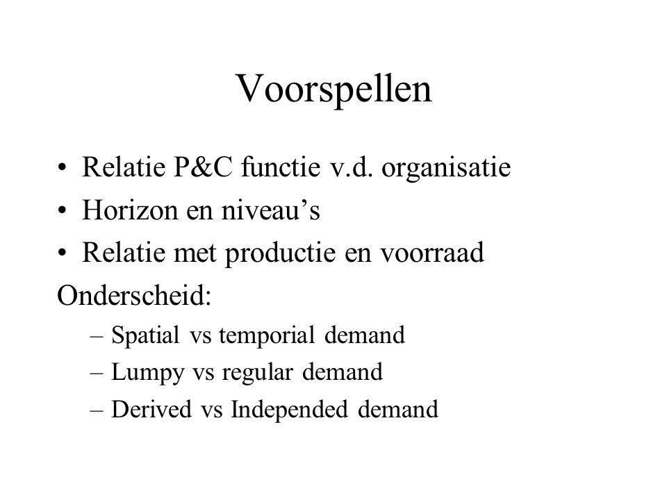 Voorspellen Relatie P&C functie v.d. organisatie Horizon en niveau's Relatie met productie en voorraad Onderscheid: –Spatial vs temporial demand –Lump