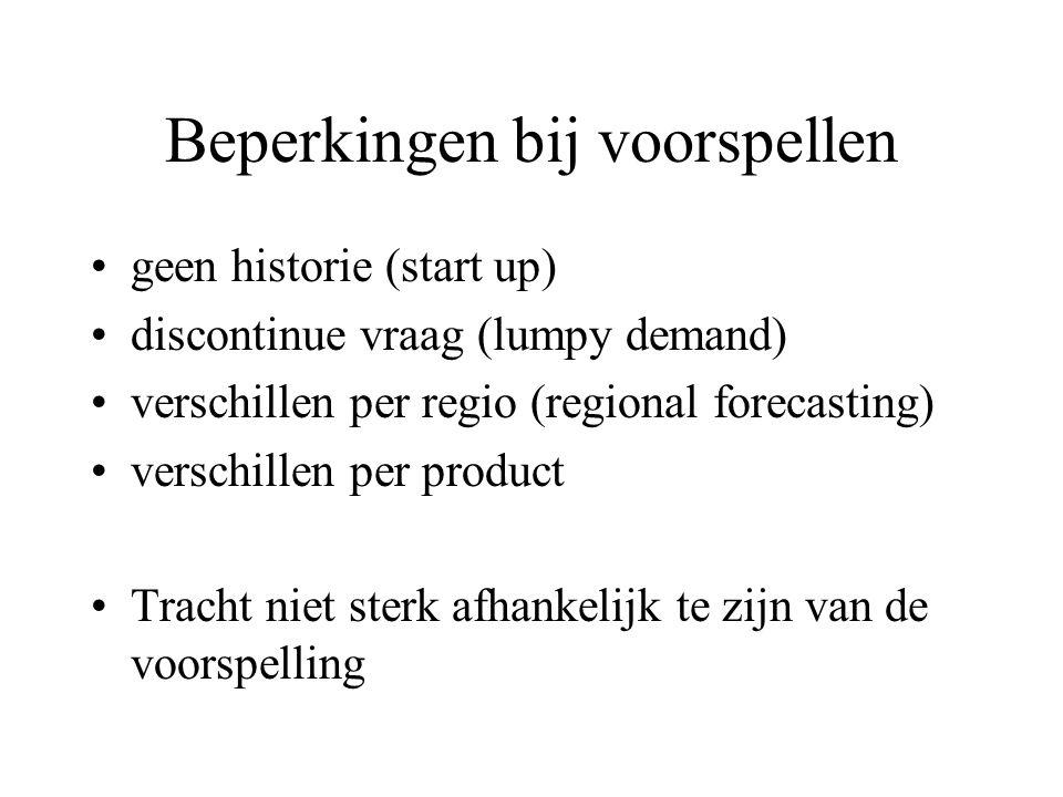 Beperkingen bij voorspellen geen historie (start up) discontinue vraag (lumpy demand) verschillen per regio (regional forecasting) verschillen per pro