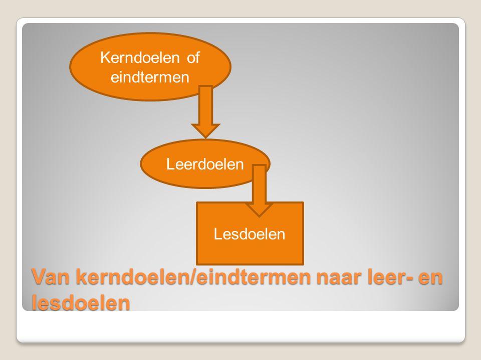 Van kerndoelen/eindtermen naar leer- en lesdoelen Kerndoelen of eindtermen Leerdoelen Lesdoelen