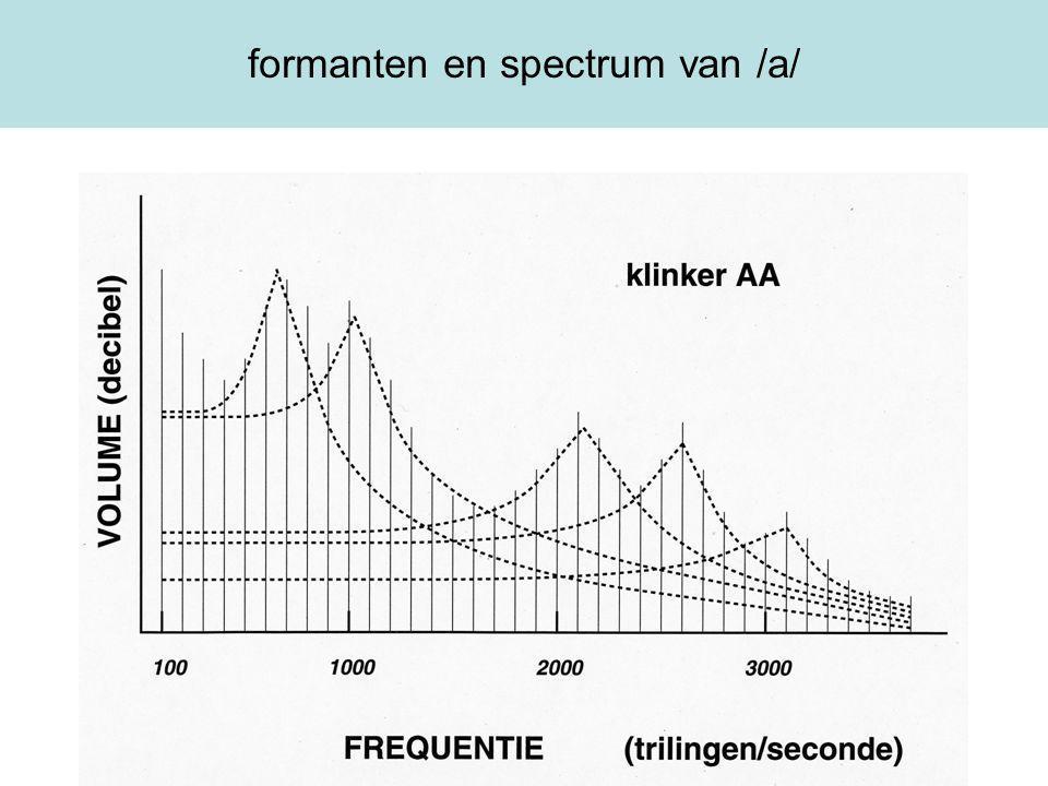 het gemeten frequentiespectrum: je ziet de formanten niet zo precies