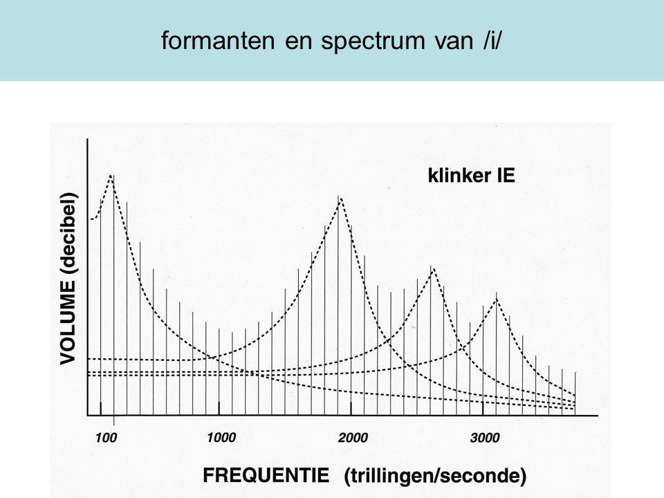 Klinkeraanpassing Vooral kleuring van de klinkers 'oe' en 'ie' want die hebben een lage eerste formant (~ 250 Hz) Vooral voor vrouwen, en in het bijzonder sopranen, want die zingen op hoge toonhoogte (200-1500 Hz)