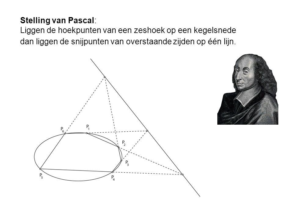 Stelling van Pascal: Liggen de hoekpunten van een zeshoek op een kegelsnede dan liggen de snijpunten van overstaande zijden op één lijn.