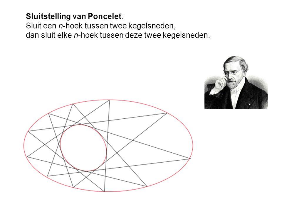 Sluitstelling van Poncelet: Sluit een n-hoek tussen twee kegelsneden, dan sluit elke n-hoek tussen deze twee kegelsneden.