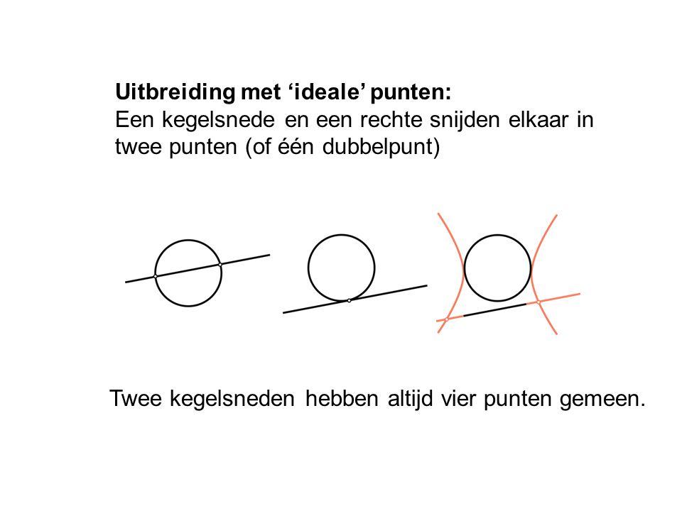 Uitbreiding met 'ideale' punten: Een kegelsnede en een rechte snijden elkaar in twee punten (of één dubbelpunt) Twee kegelsneden hebben altijd vier pu