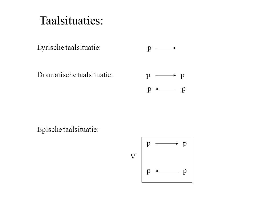 Taalsituaties: Lyrische taalsituatie: p Dramatische taalsituatie: p p p p Epische taalsituatie: p V p