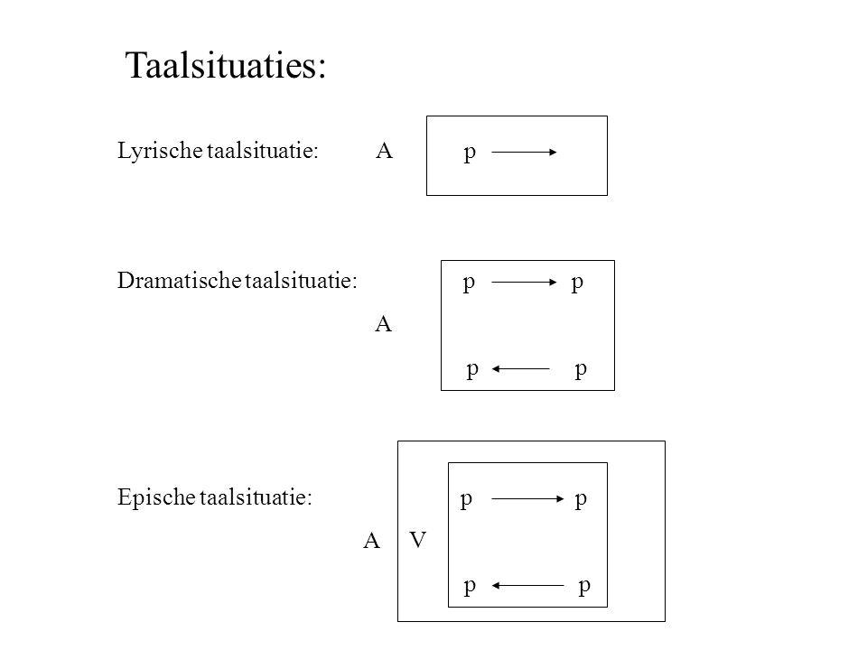 Taalsituaties: Lyrische taalsituatie: A p Dramatische taalsituatie: p p A p p Epische taalsituatie: p p A V p