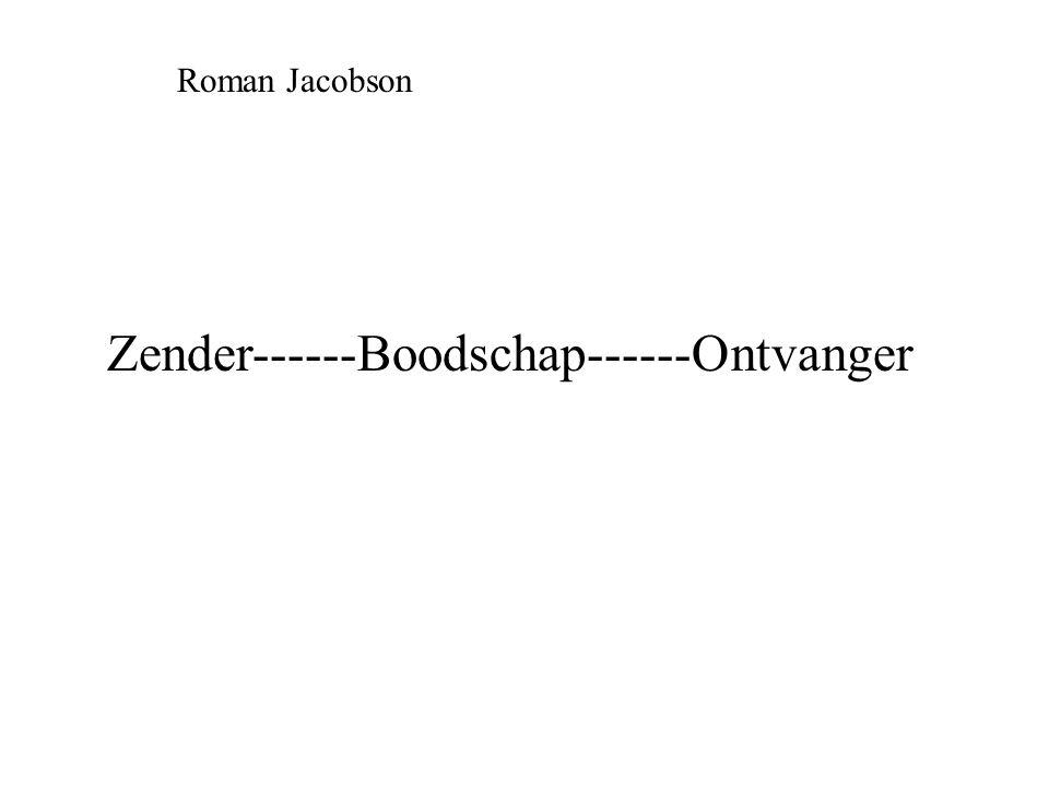 Roman Jacobson Zender------Boodschap------Ontvanger