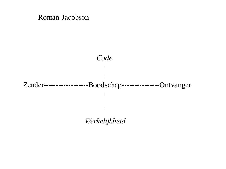 Roman Jacobson Code : : Zender------------------Boodschap---------------Ontvanger : : Werkelijkheid
