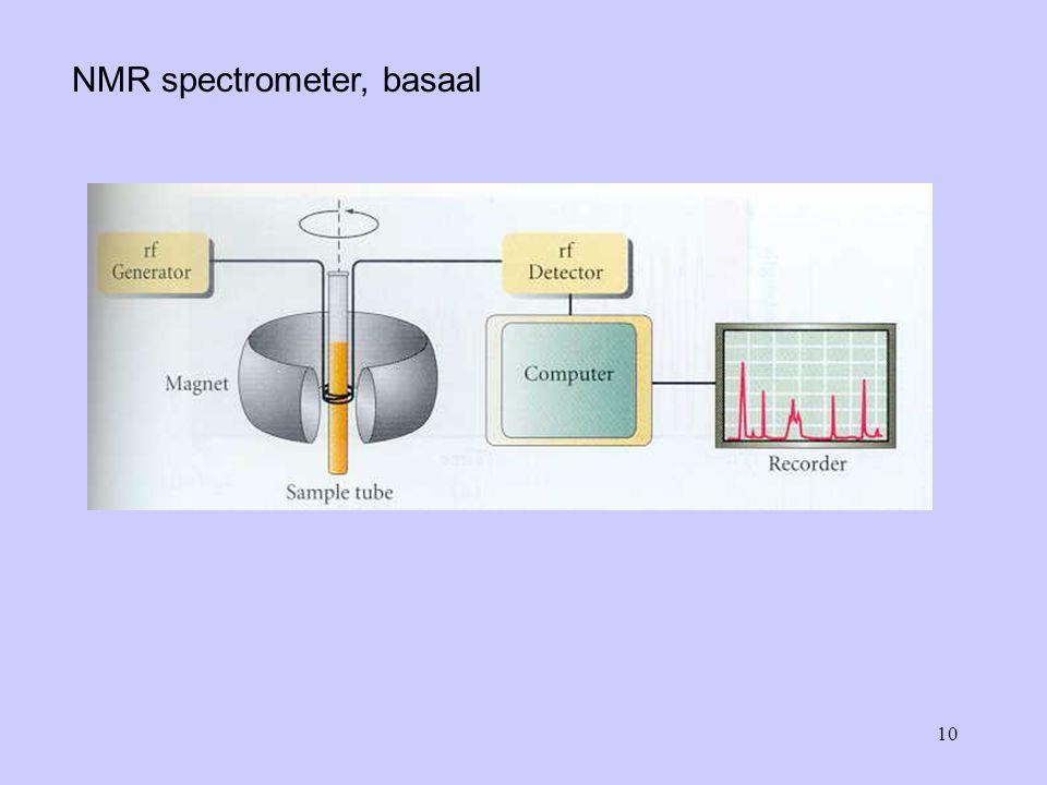 10 NMR spectrometer, basaal