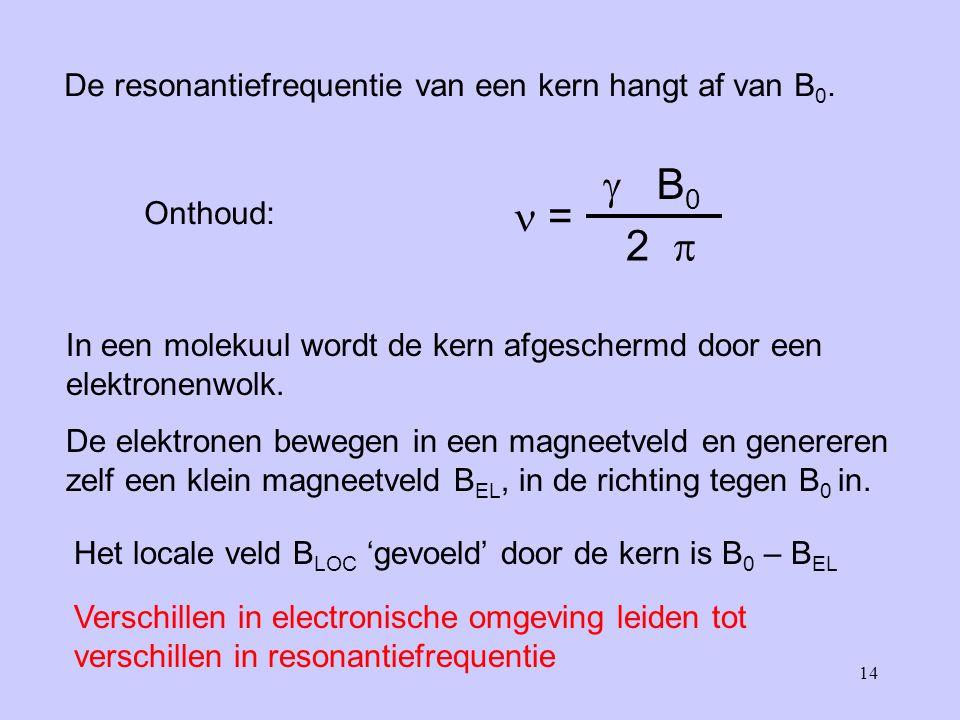 14 De resonantiefrequentie van een kern hangt af van B 0.