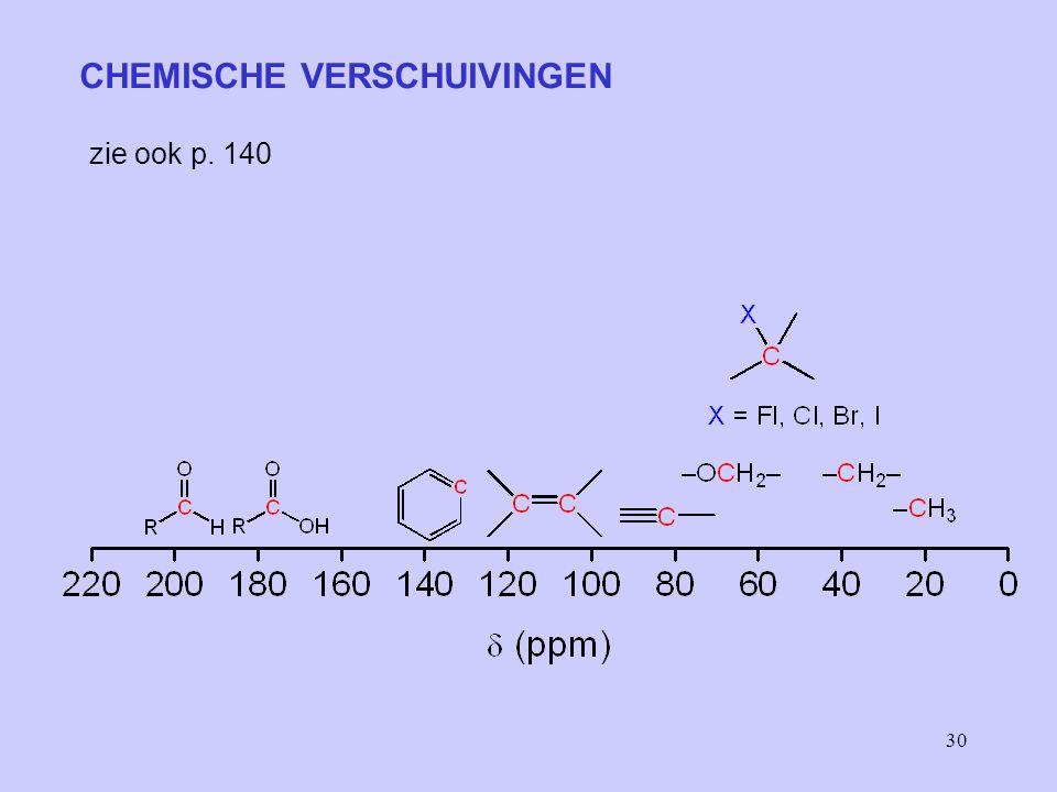 30 CHEMISCHE VERSCHUIVINGEN zie ook p. 140