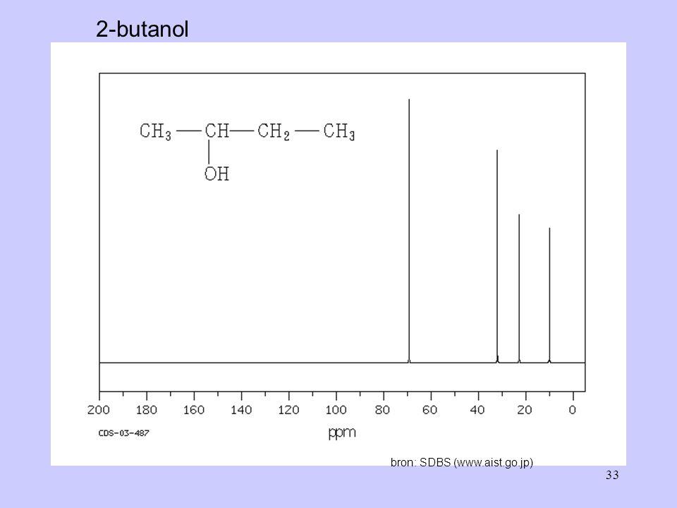 33 2-butanol bron: SDBS (www.aist.go.jp)