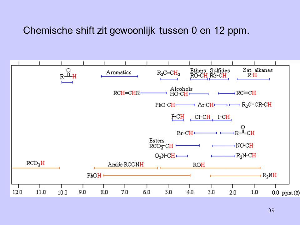 39 Chemische shift zit gewoonlijk tussen 0 en 12 ppm.