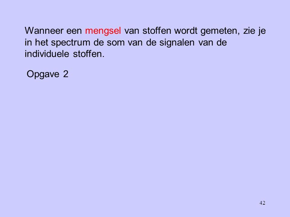 42 Wanneer een mengsel van stoffen wordt gemeten, zie je in het spectrum de som van de signalen van de individuele stoffen.